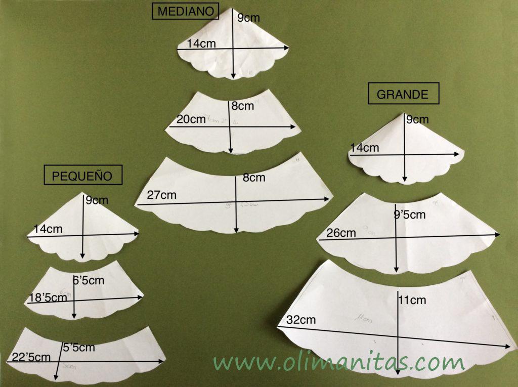 Confeccionamos las distintas plantillas que van a cubrir el árbol